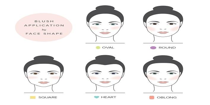 Blush-applications
