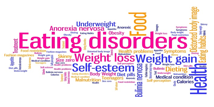 an analysis of two of the biggest eating disorders known as anorexia and bulimia More likely to be experiencing bulimia than anorexia  which of the following statements is most accurate  in which of the following disorders would you expect.